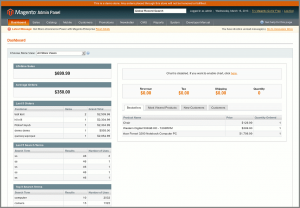 Magento backend in its Glory