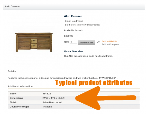 Product Attributes in Magento  frontend
